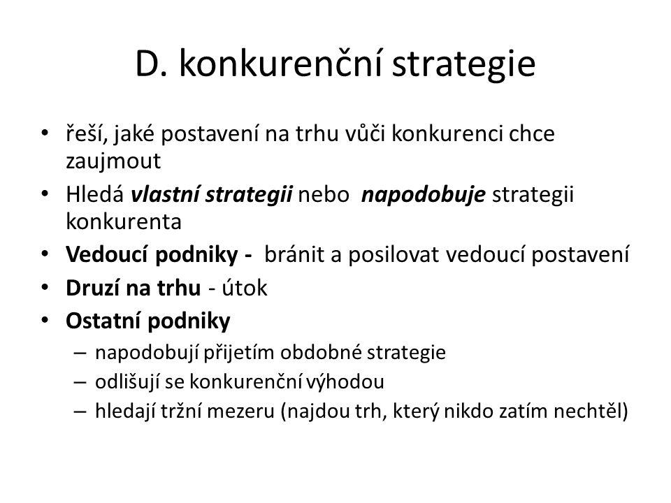 D. konkurenční strategie