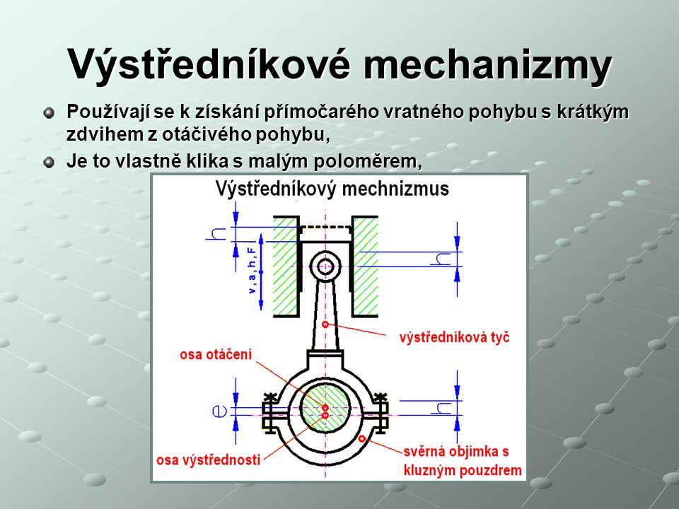 Výstředníkové mechanizmy