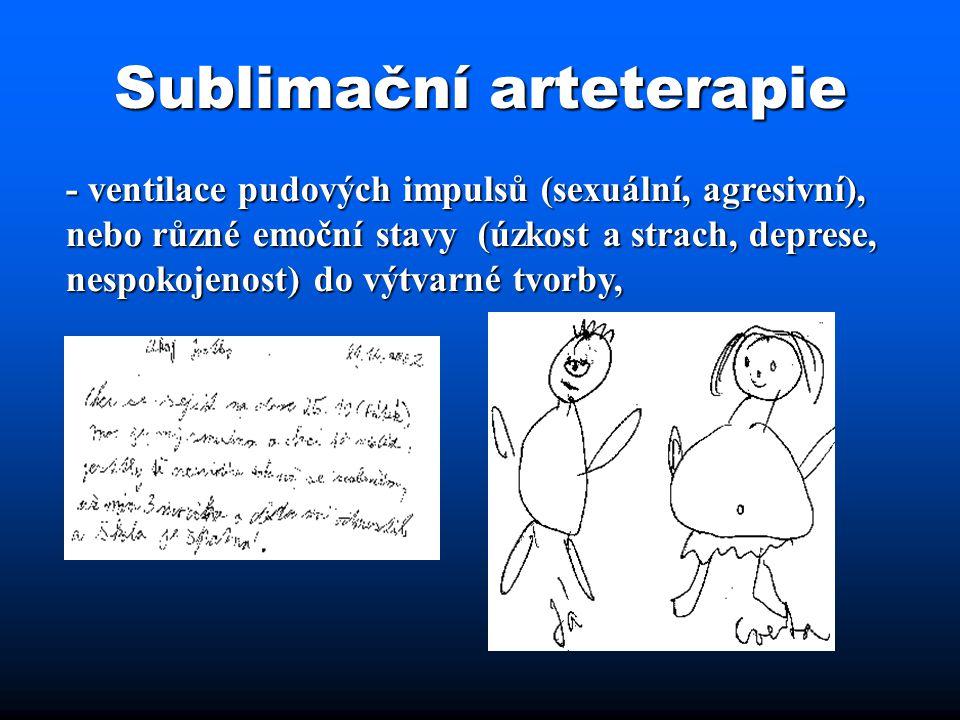 Sublimační arteterapie