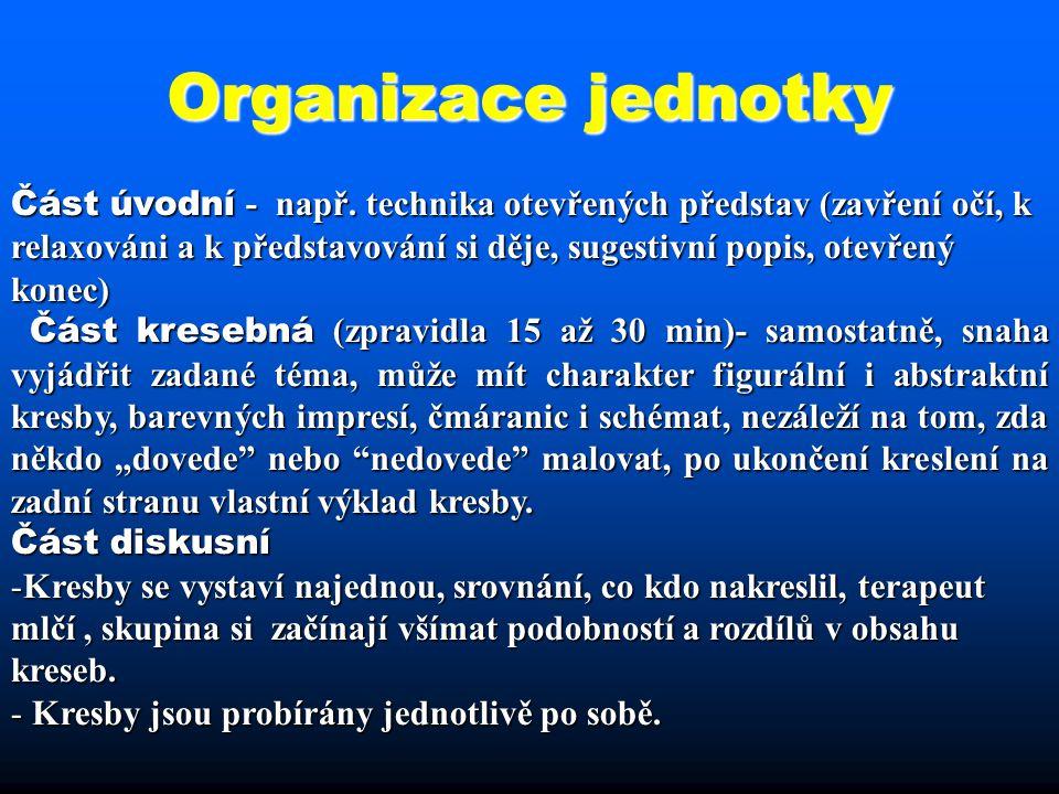 Organizace jednotky