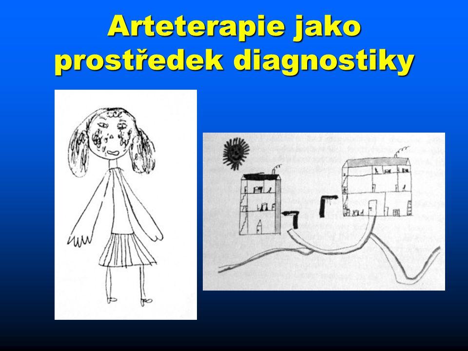 Arteterapie jako prostředek diagnostiky