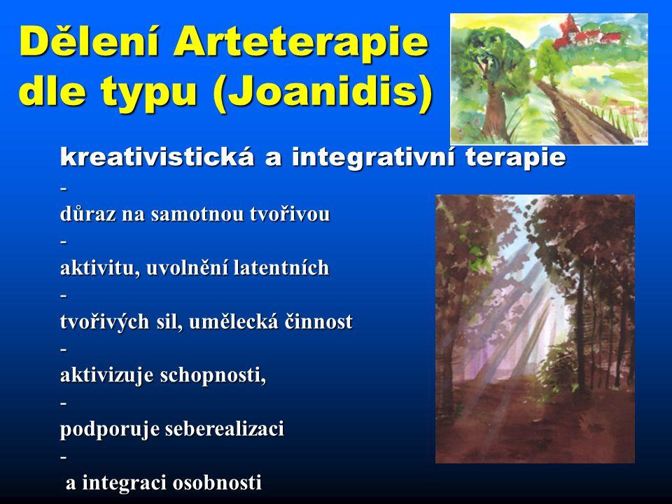Dělení Arteterapie dle typu (Joanidis)