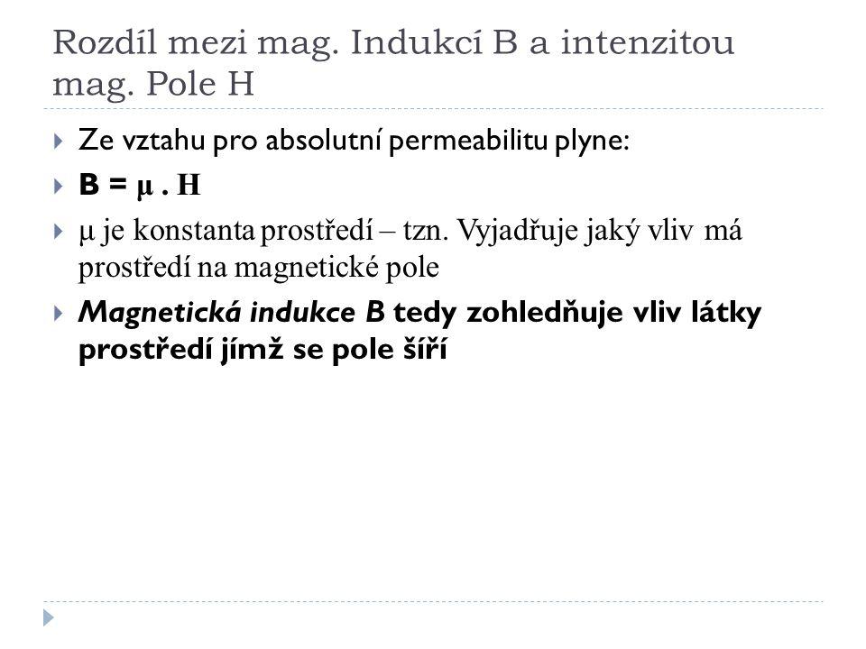 Rozdíl mezi mag. Indukcí B a intenzitou mag. Pole H