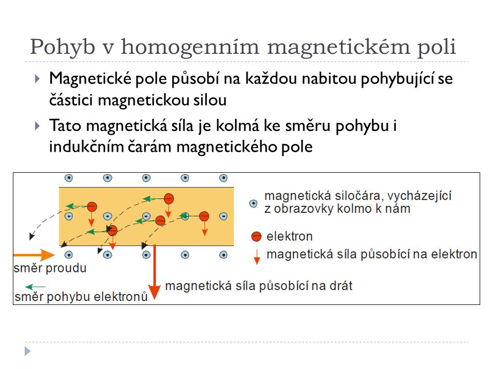 Pohyb v homogenním magnetickém poli