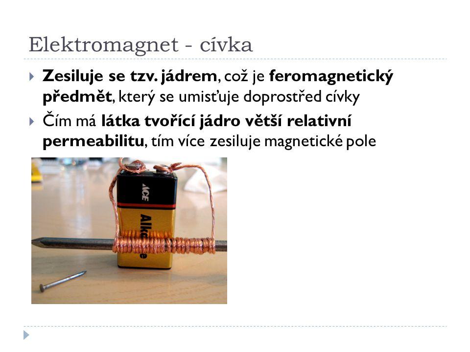 Elektromagnet - cívka Zesiluje se tzv. jádrem, což je feromagnetický předmět, který se umisťuje doprostřed cívky.