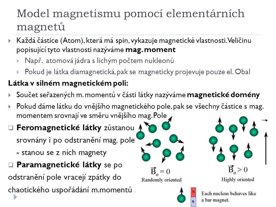 Model magnetismu pomocí elementárních magnetů