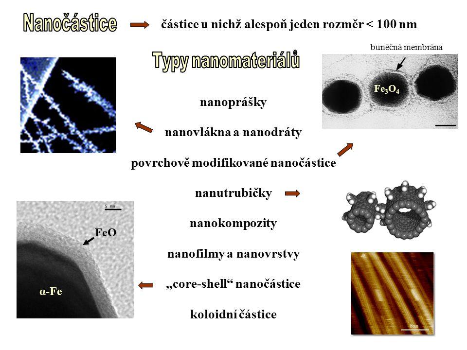 částice u nichž alespoň jeden rozměr < 100 nm