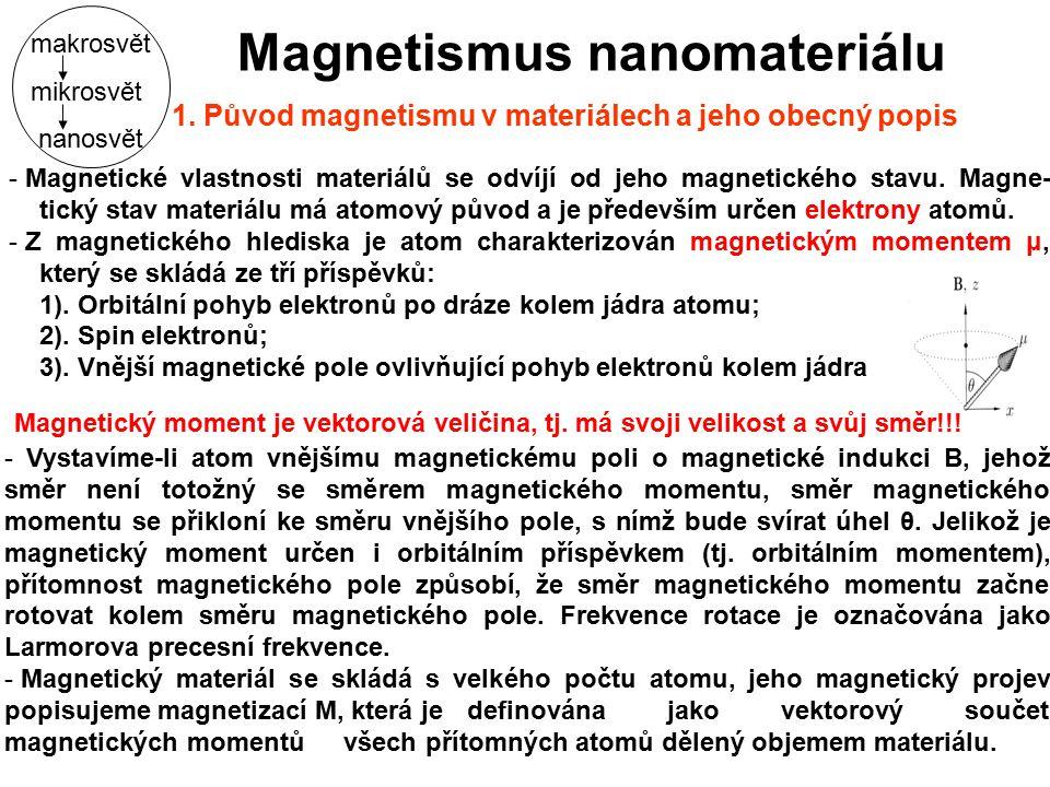 Magnetismus nanomateriálu