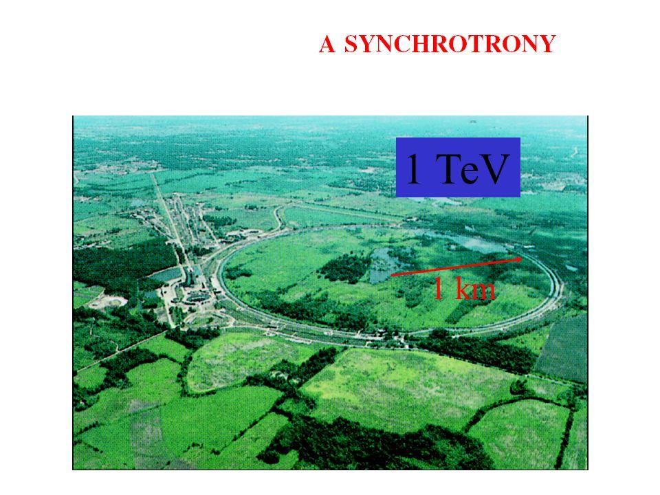 1 TeV 1 km