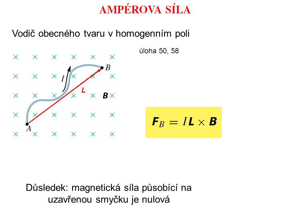 Vodič obecného tvaru v homogenním poli