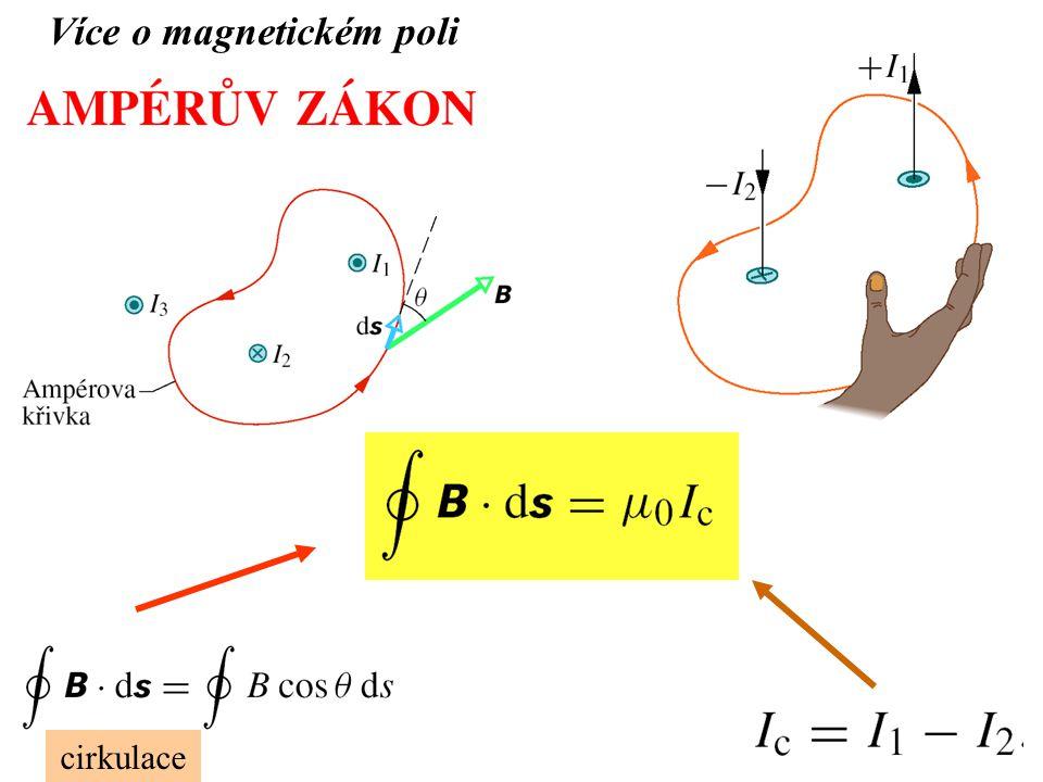 Více o magnetickém poli
