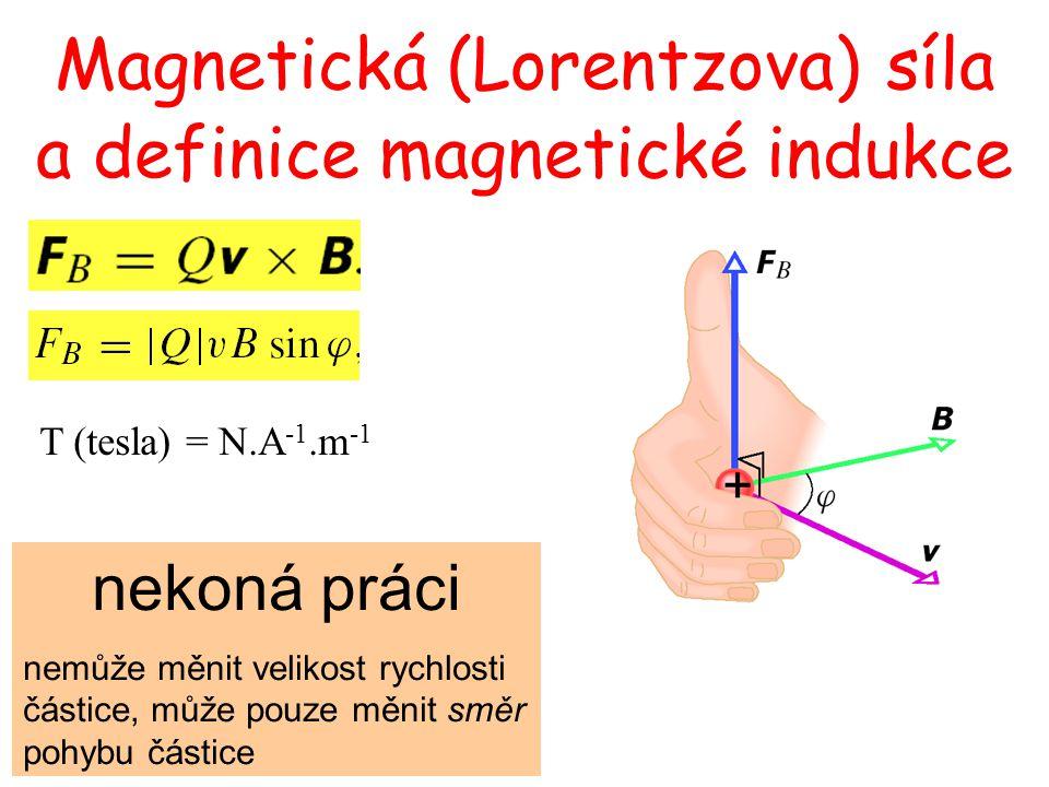 Magnetická (Lorentzova) síla a definice magnetické indukce
