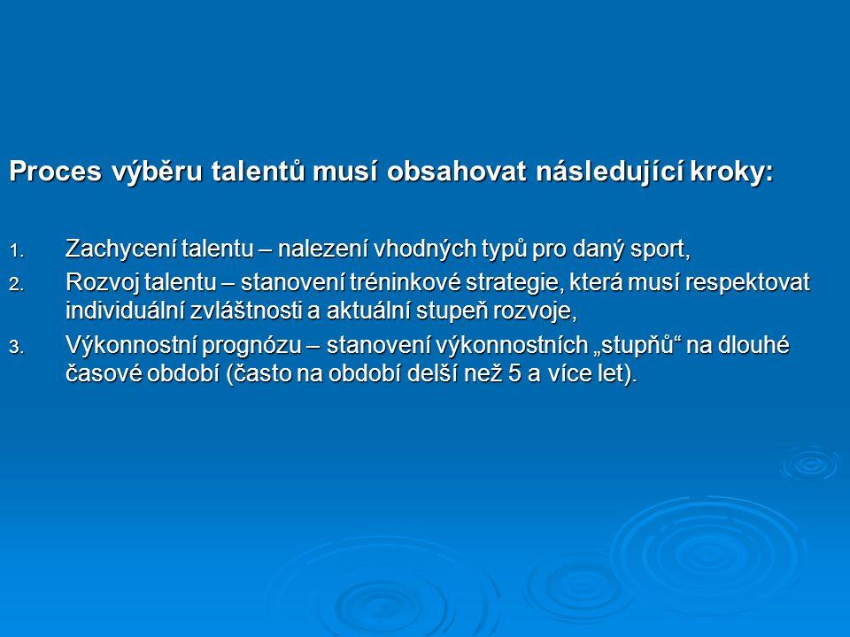 Proces výběru talentů musí obsahovat následující kroky: