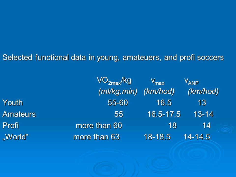 Selected functional data in young, amateuers, and profi soccers