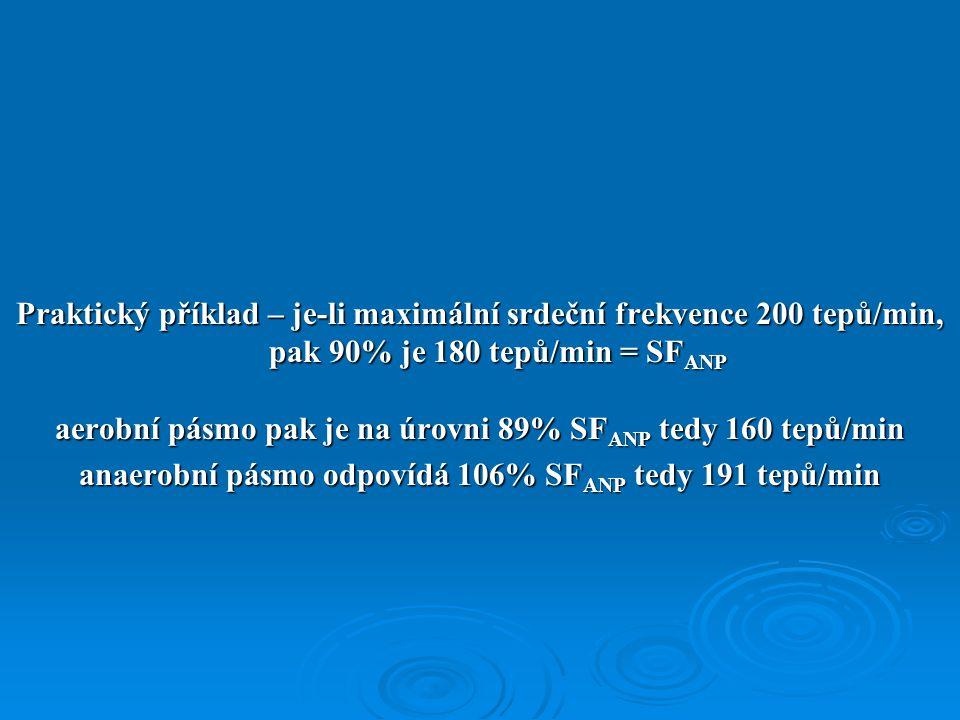 aerobní pásmo pak je na úrovni 89% SFANP tedy 160 tepů/min