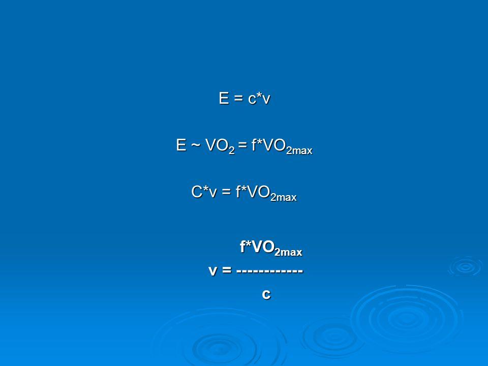 E = c*v E ~ VO2 = f*VO2max C*v = f*VO2max f*VO2max v = ------------ c
