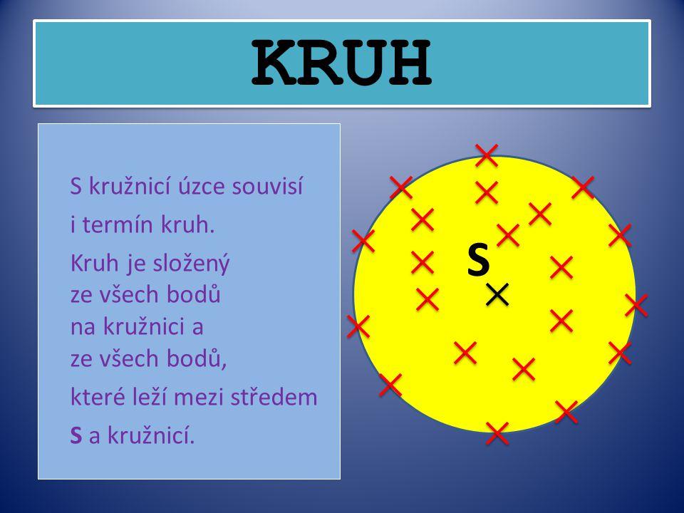 KRUH S kružnicí úzce souvisí i termín kruh. Kruh je složený ze všech bodů na kružnici a ze všech bodů, které leží mezi středem S a kružnicí.