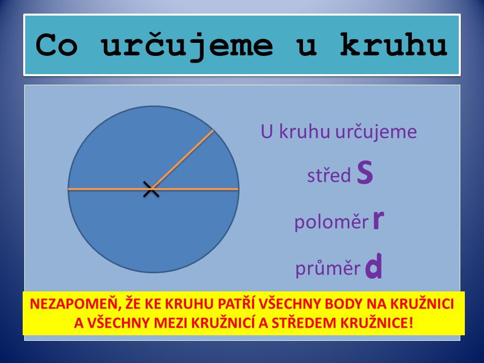Co určujeme u kruhu S r d U kruhu určujeme střed S poloměr r průměr d