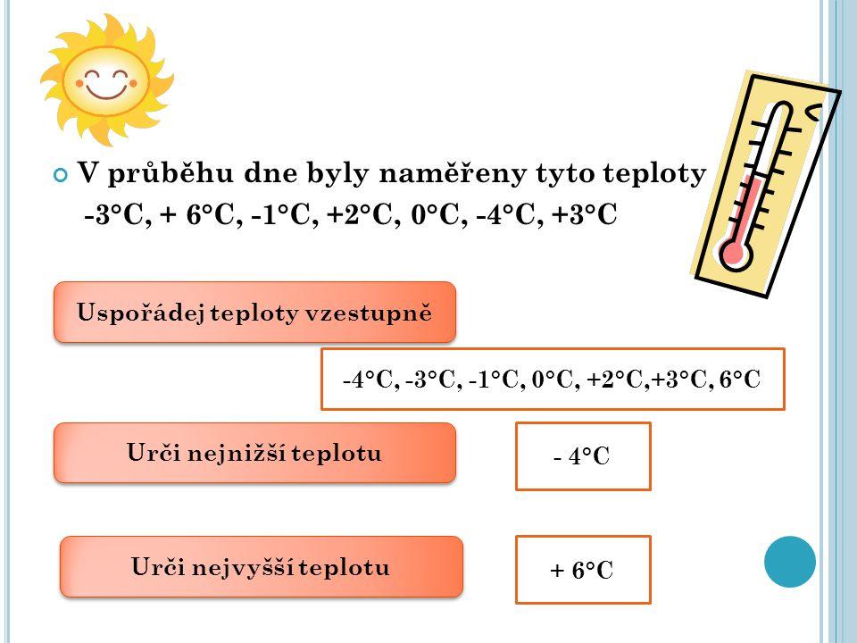 Uspořádej teploty vzestupně