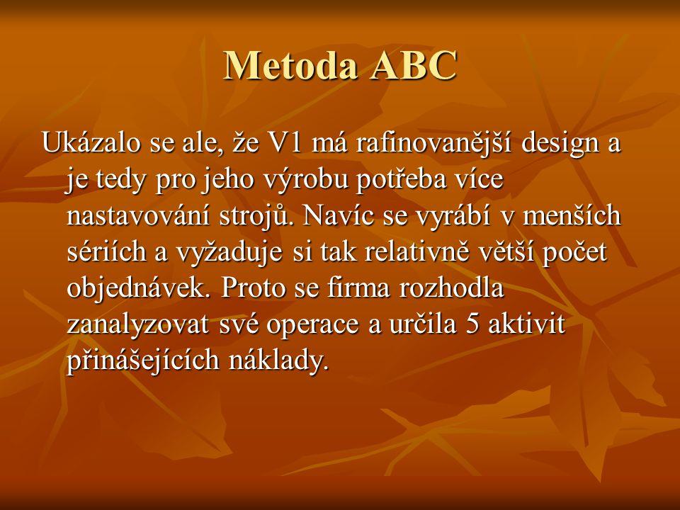 Metoda ABC