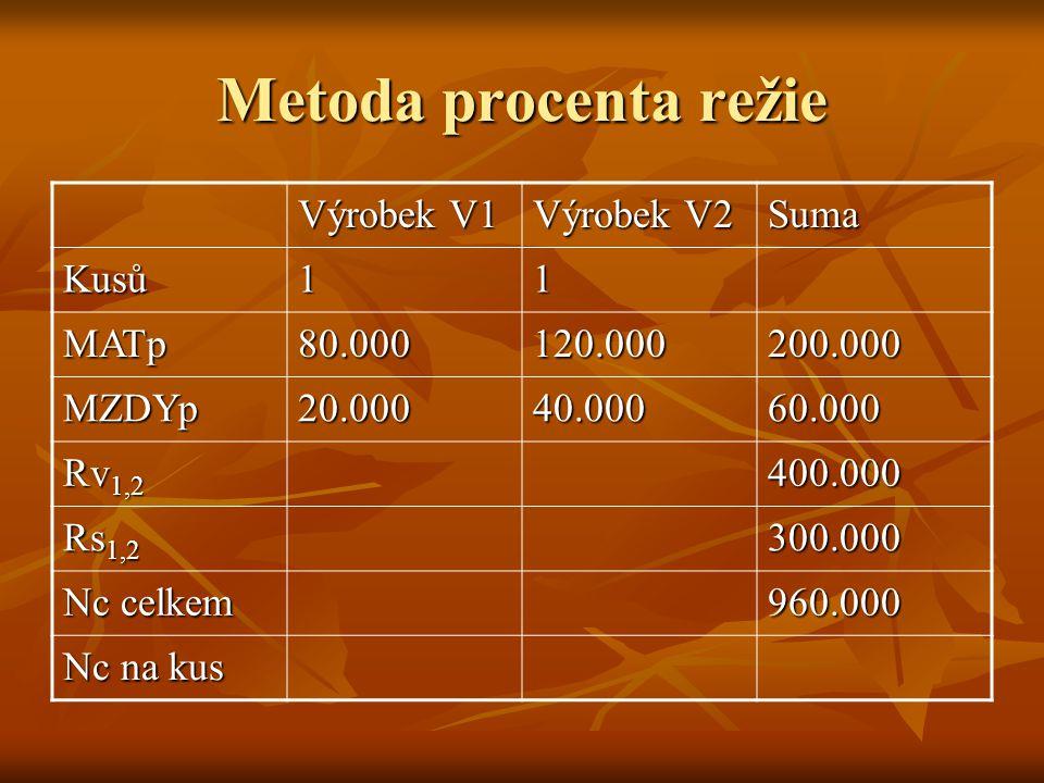 Metoda procenta režie Výrobek V1 Výrobek V2 Suma Kusů 1 MATp 80.000