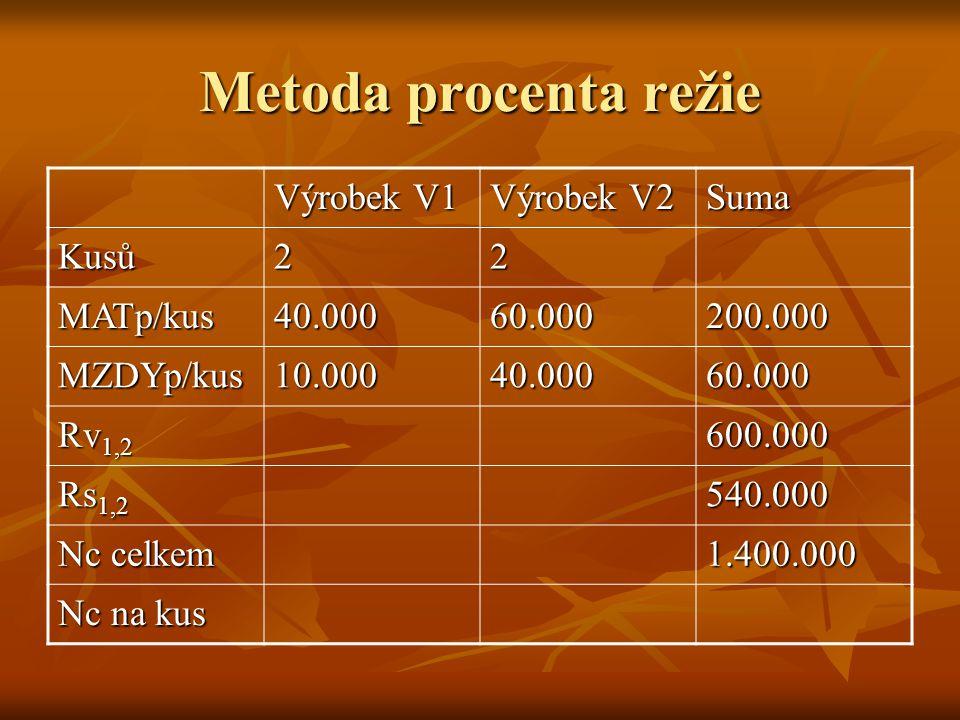 Metoda procenta režie Výrobek V1 Výrobek V2 Suma Kusů 2 MATp/kus