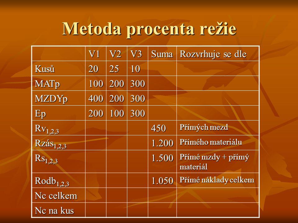 Metoda procenta režie V1 V2 V3 Suma Rozvrhuje se dle Kusů 20 25 10