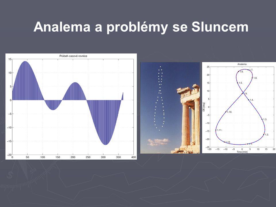 Analema a problémy se Sluncem