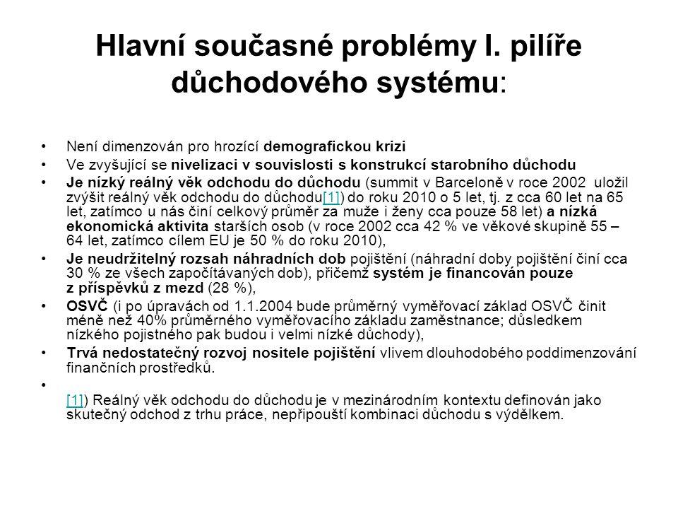 Hlavní současné problémy I. pilíře důchodového systému: