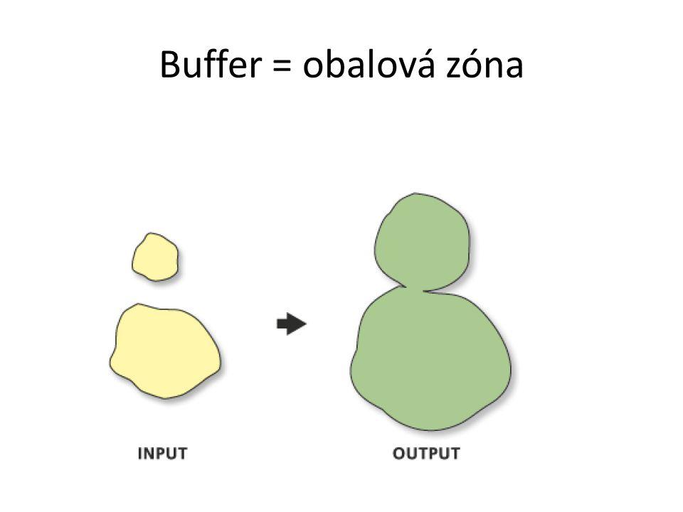 Buffer = obalová zóna