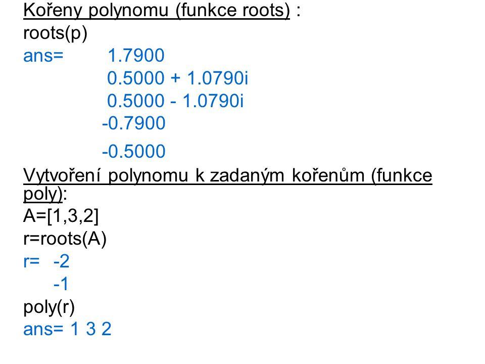 Kořeny polynomu (funkce roots) :