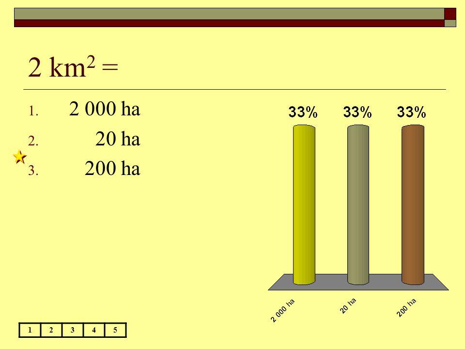 2 km2 = 2 000 ha 20 ha 200 ha 1 2 3 4 5