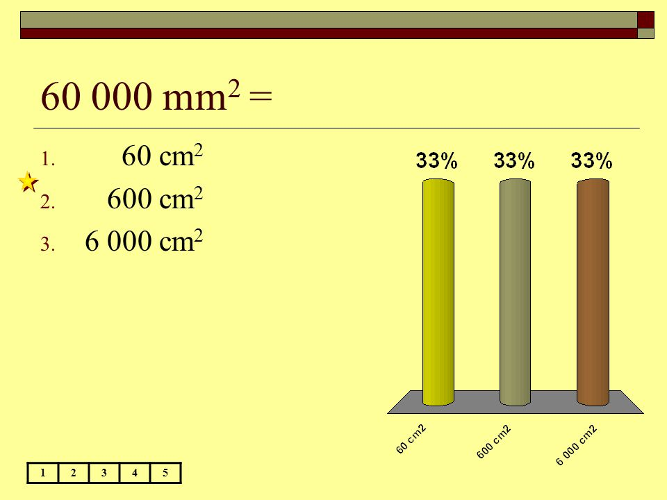 60 000 mm2 = 60 cm2 600 cm2 6 000 cm2 1 2 3 4 5