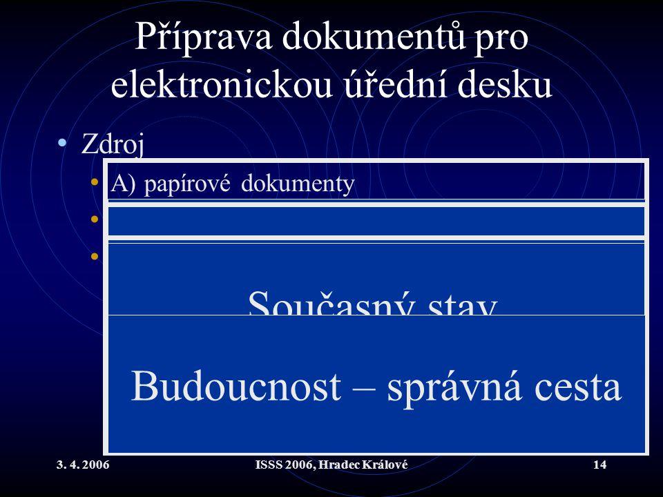 Příprava dokumentů pro elektronickou úřední desku