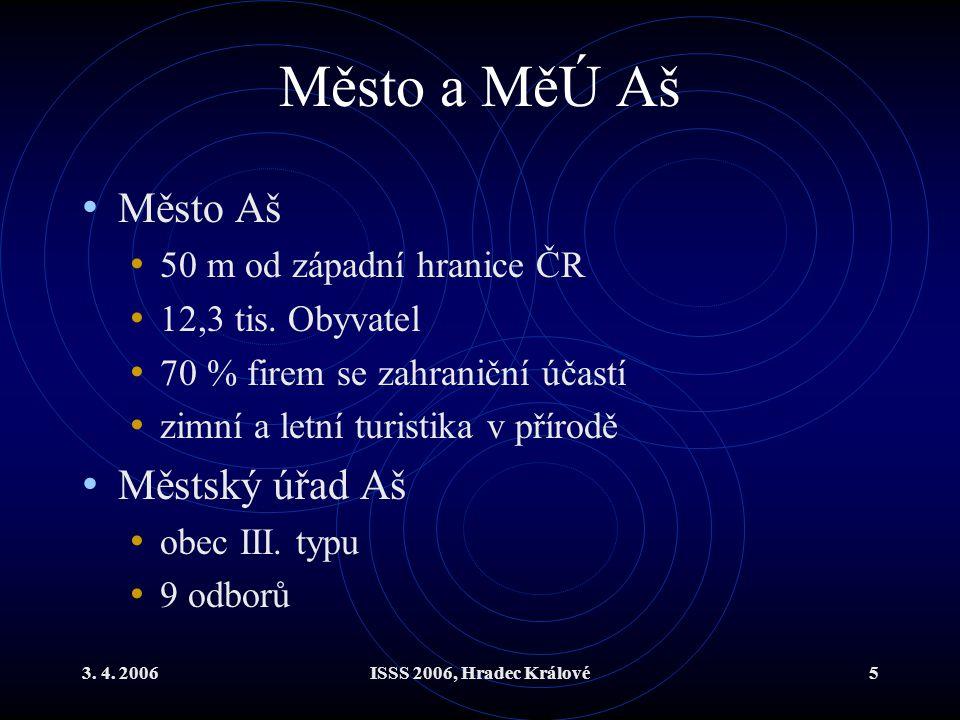 Město a MěÚ Aš Město Aš Městský úřad Aš 50 m od západní hranice ČR