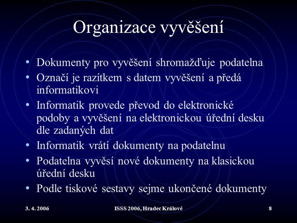 Organizace vyvěšení Dokumenty pro vyvěšení shromažďuje podatelna