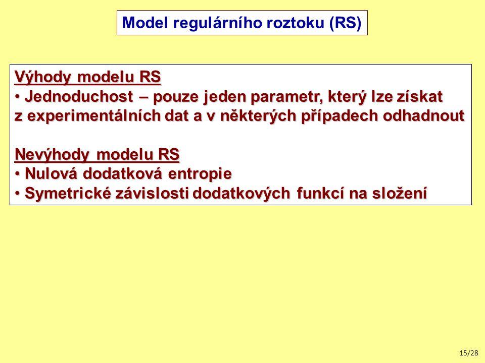 Model regulárního roztoku (RS)