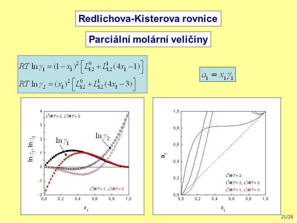 Redlichova-Kisterova rovnice Parciální molární veličiny
