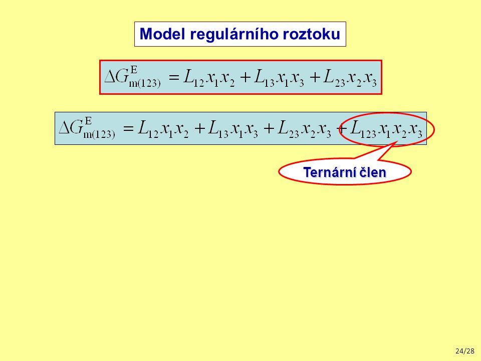 Model regulárního roztoku