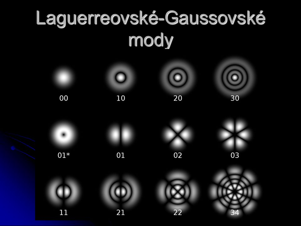 Laguerreovské-Gaussovské mody