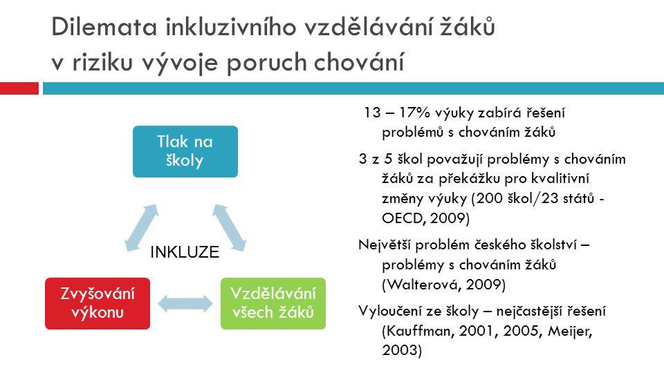 Dilemata inkluzivního vzdělávání žáků v riziku vývoje poruch chování
