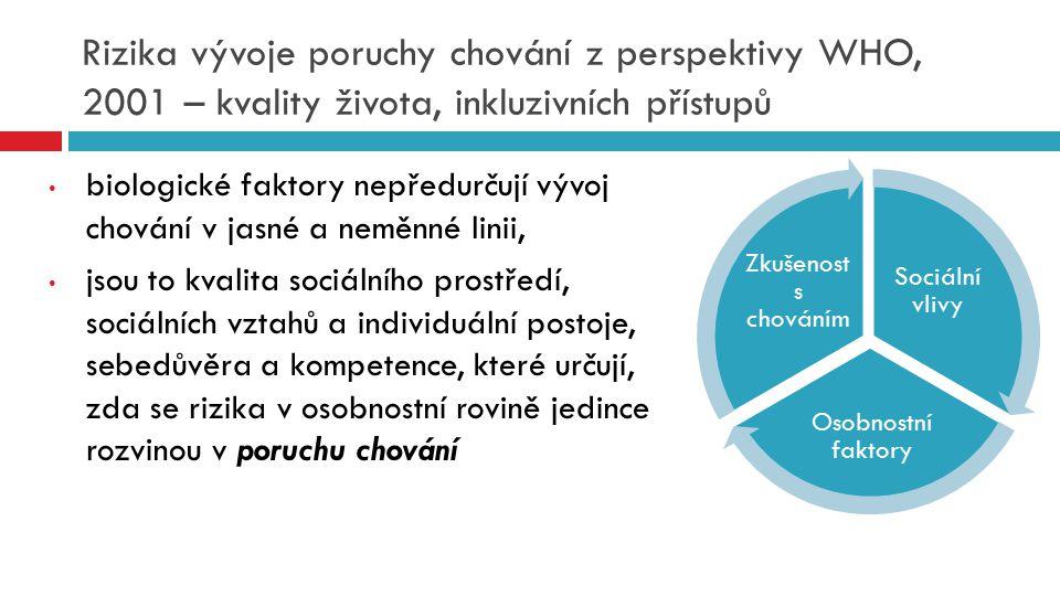 Rizika vývoje poruchy chování z perspektivy WHO, 2001 – kvality života, inkluzivních přístupů