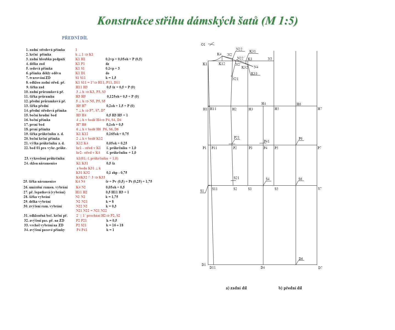 Konstrukce střihu dámských šatů (M 1:5)