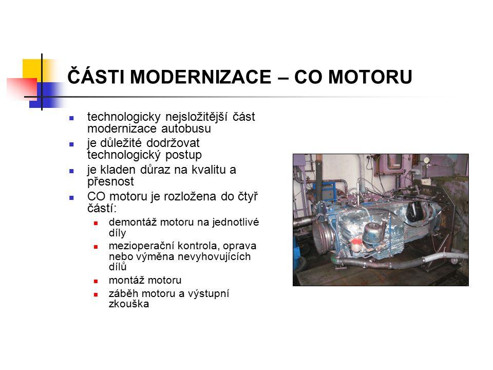 ČÁSTI MODERNIZACE – CO MOTORU