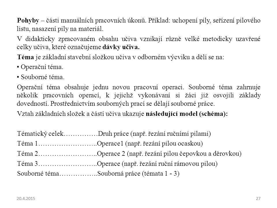 Tématický celek……………Druh práce (např. řezání ručními pilami)