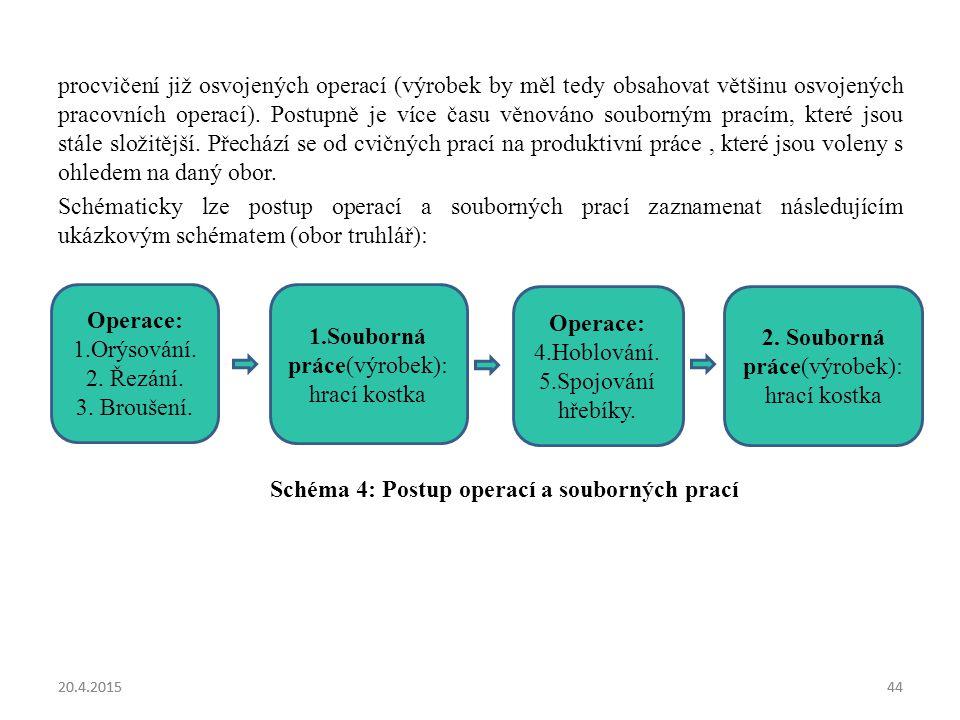 1.Souborná práce(výrobek): hrací kostka Operace: 4.Hoblování.
