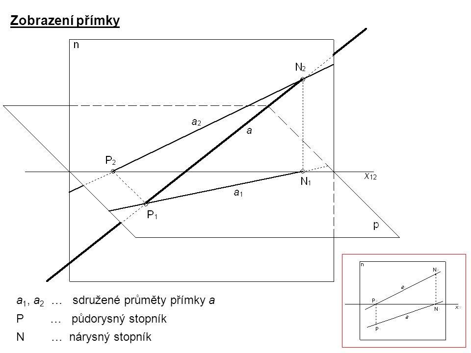 Zobrazení přímky a1, a2 … sdružené průměty přímky a