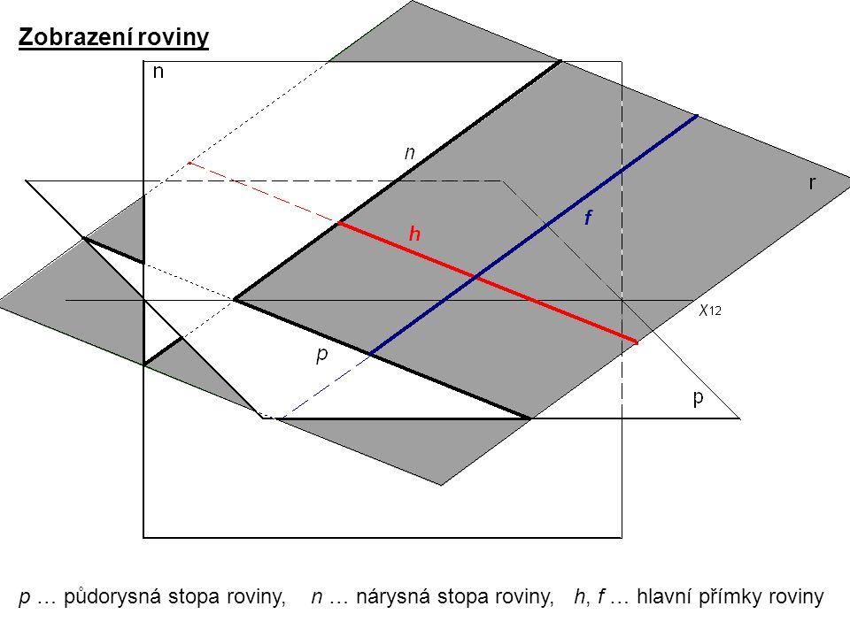 Zobrazení roviny p … půdorysná stopa roviny, n … nárysná stopa roviny, h, f … hlavní přímky roviny.