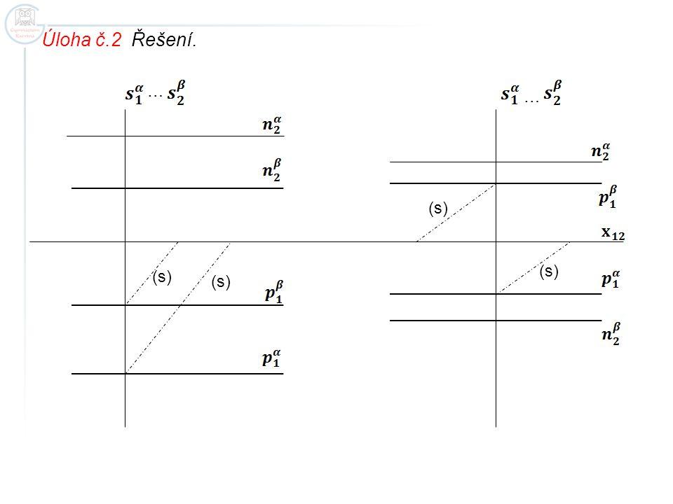 Úloha č.2 Řešení. … … (s) (s) (s) (s)