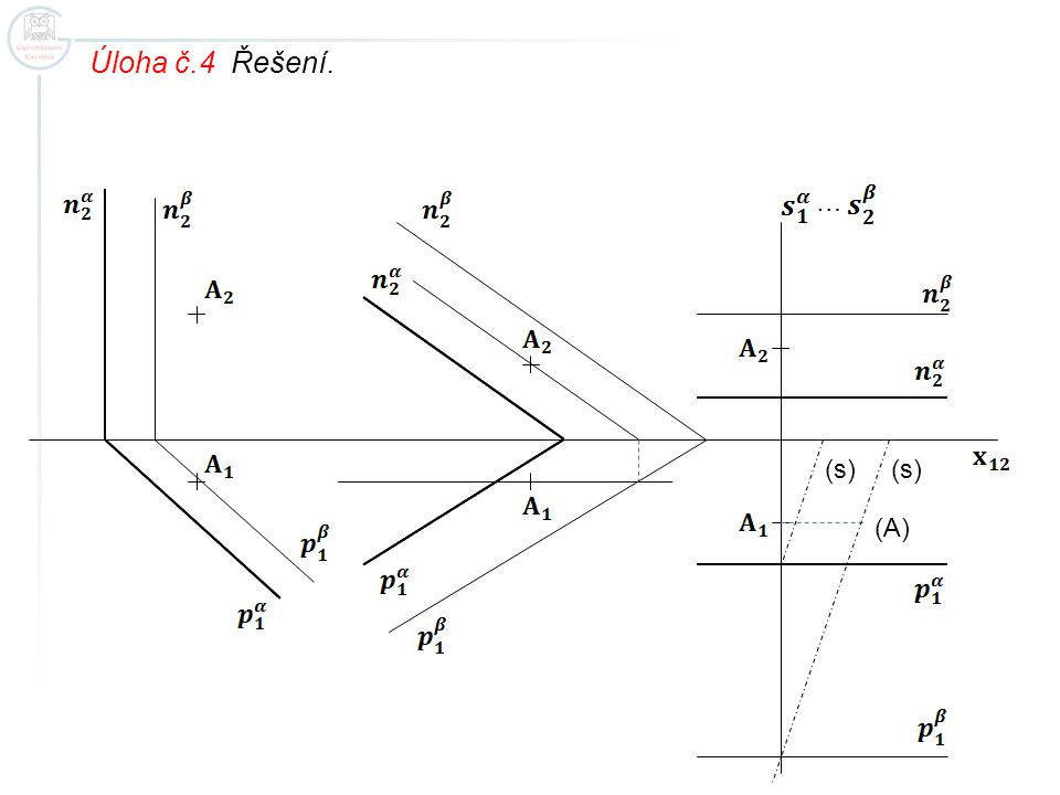 Úloha č.4 Řešení. … (s) (s) (A)